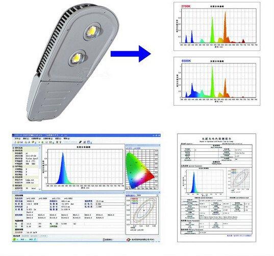 Luminance Diagram of LED street light SLD-SLN